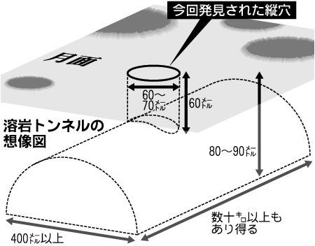 20091025-kaguya02.jpg