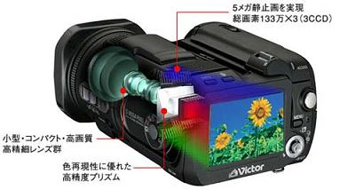 GZ-MC500-02.jpg