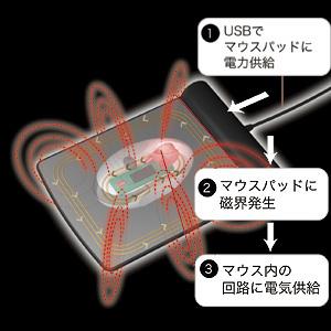 MA-WHNB2S_FT1.jpg