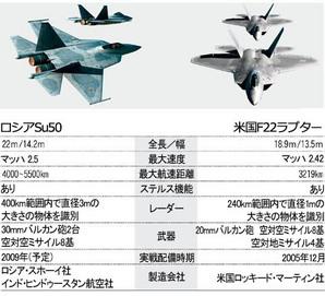 Su50_f22a.jpg