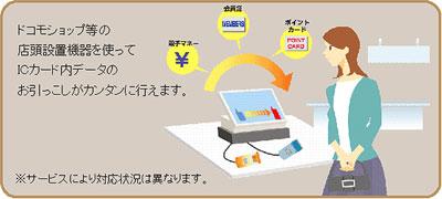 dcm_hard01s.jpg