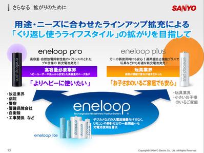 eneloop_pro-d02.jpg