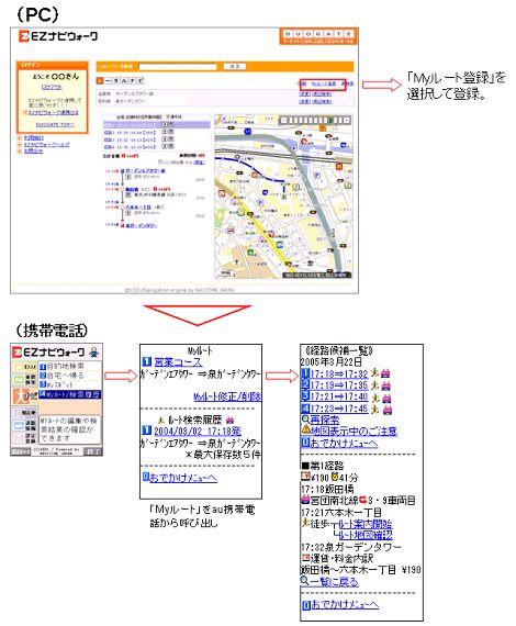 eznavi_pc01.jpg