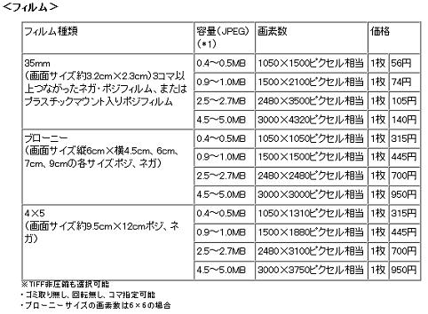 fujifilm_scan.png