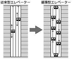 hitachi_2006030302.jpg
