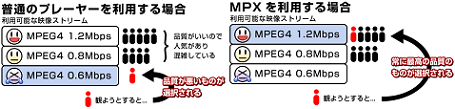 mpxcmp.png