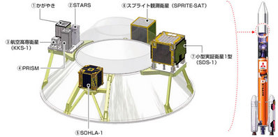 pict_subpayload_overview.jpg
