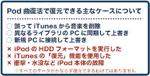 pod_recover03.jpg