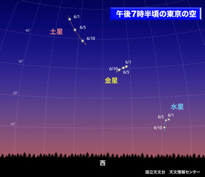 position_s.jpg