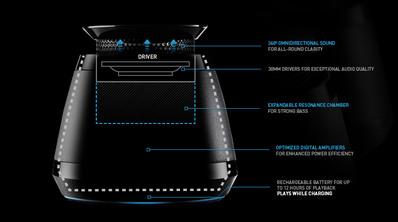 razer-ferox-portable-mini-speakers-overall-features.jpg