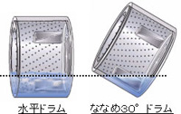 sentakuki-naname.jpg