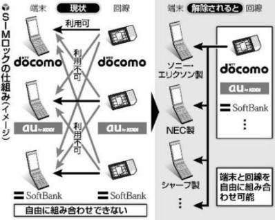 sim_cards20100403.jpg