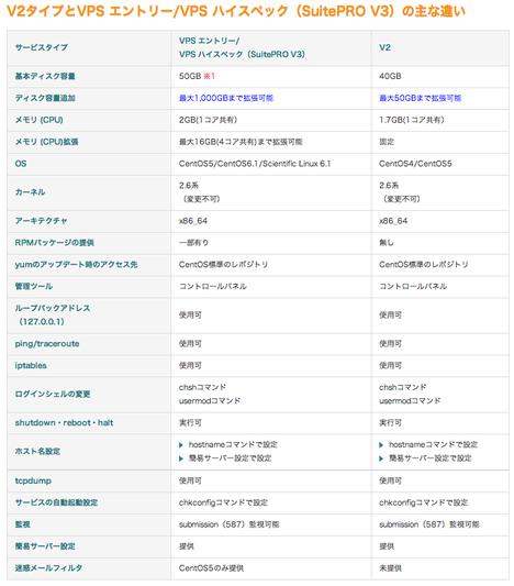 webarena201301.png