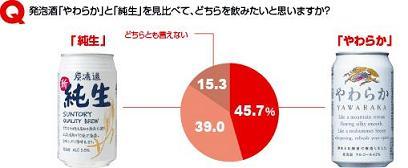 yawaraka_hikaku.jpg