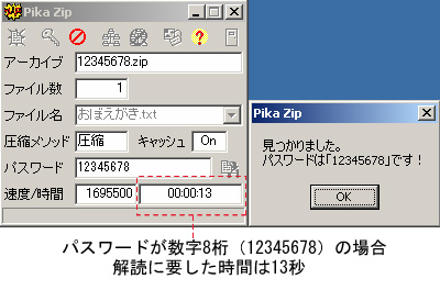 ZIPパスワード